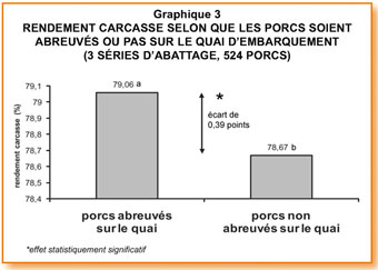 abreuv porcs graph3 red